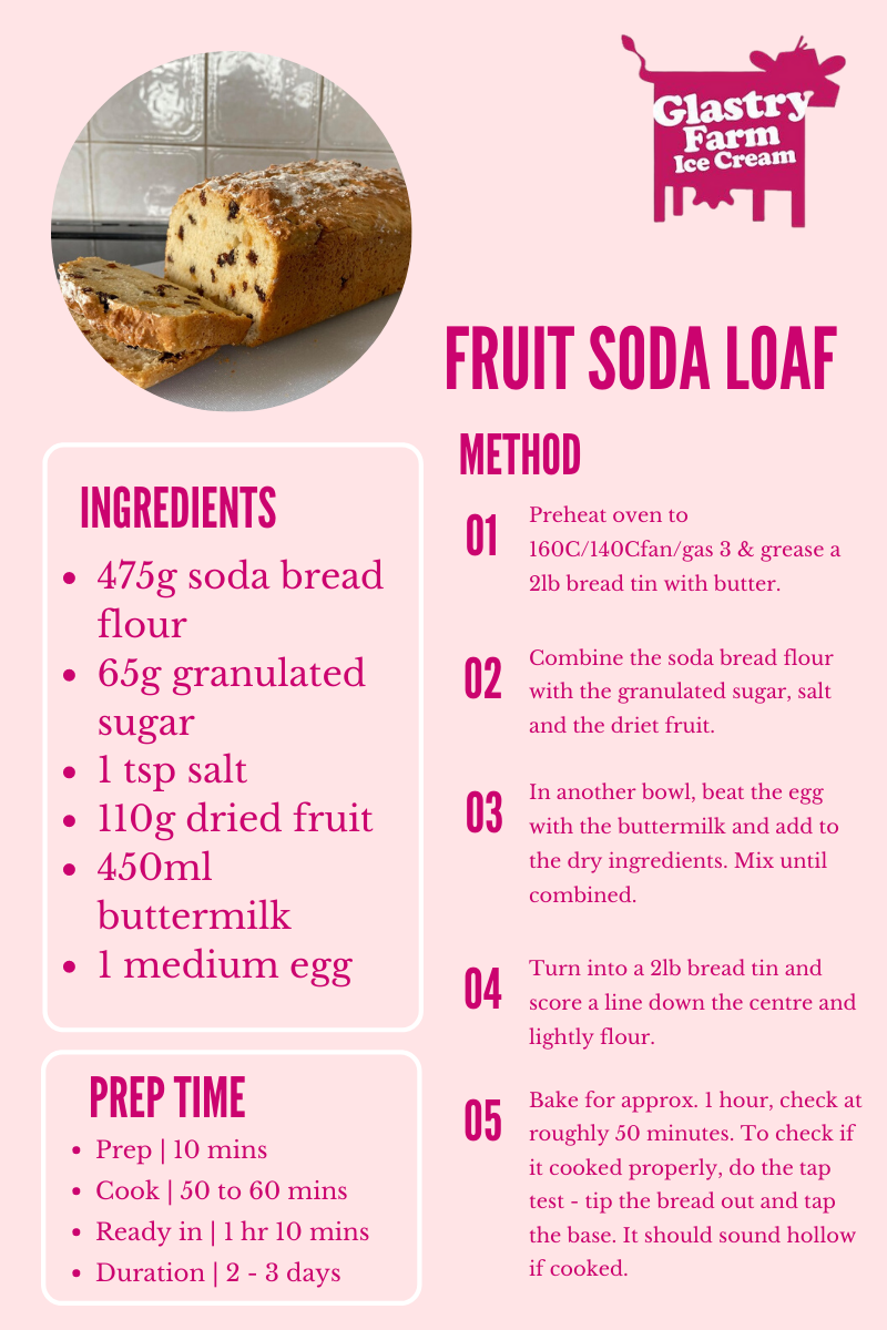 Fruit soda loaf