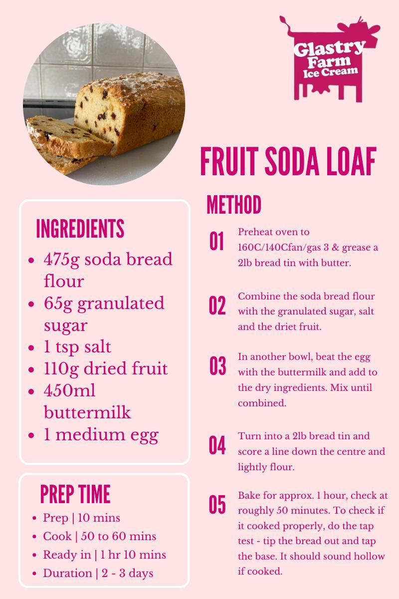 Fruit soda loaf